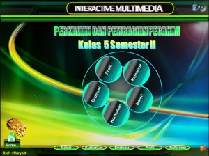 Multimedia Perkalian dan Pembagian