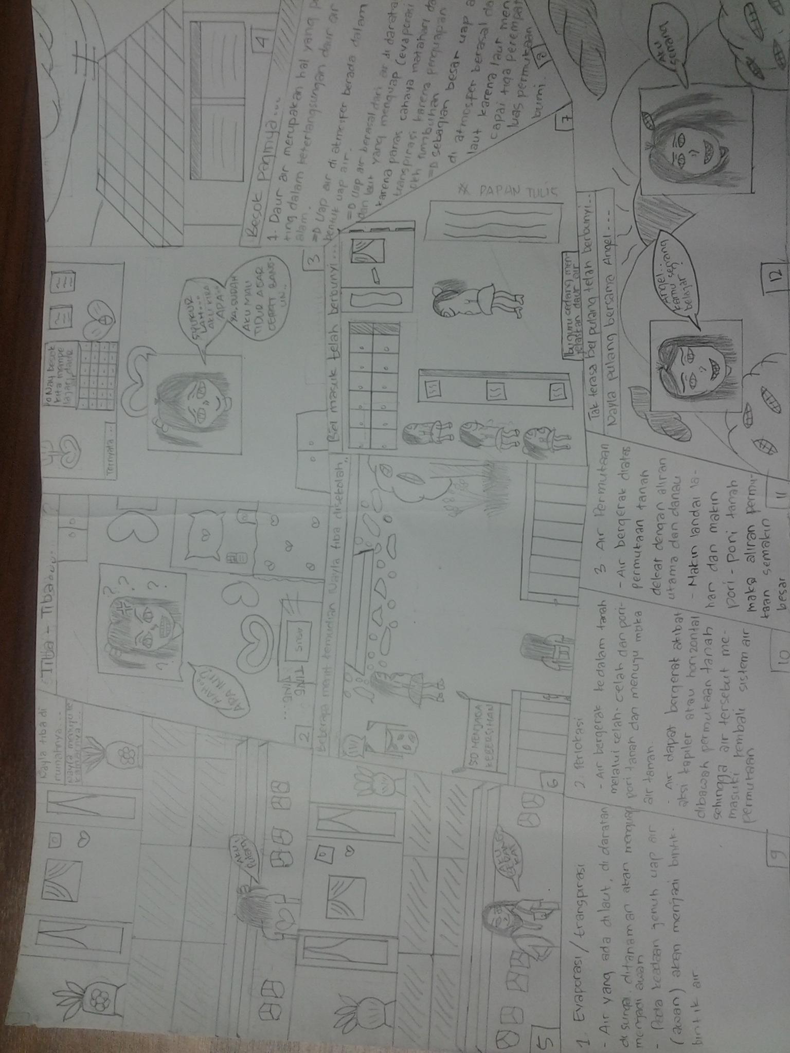 Bisa anda bayangkan kalau semua hasil karya komik siswa ini dipajang di ruang kelas dengan ukuran komik buku gambar A3 dan ada yang 2 3 lembar satu siswa