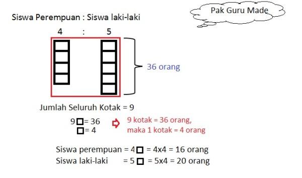 Solusi dari Pak Guru Made -1