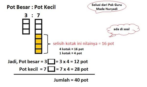 Solusi Hebat Dari Pak Guru Made-2