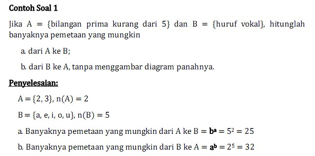 materi matematika bilingual smp kelas 7 bab himpunan.zip
